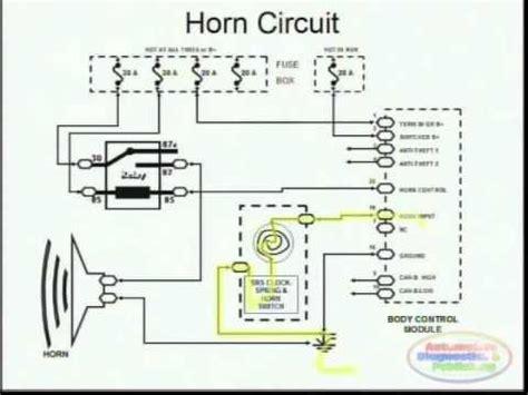 horns wiring diagram ford explorer  car maintenance tips pinterest horns http