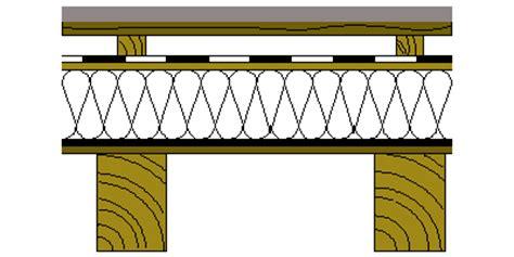 Dachsteine Dachziegel Vorteile Nachteile by Steildachd 228 Mmung Dachdeckerwiki