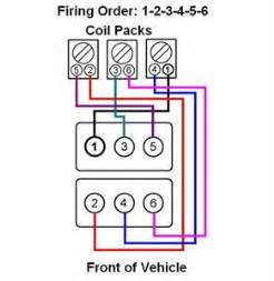 spark wire diagram for 01 3 8 litre v6 fixya