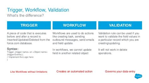 difference between trigger and workflow in salesforce five steps to effective efficient and evolutionary