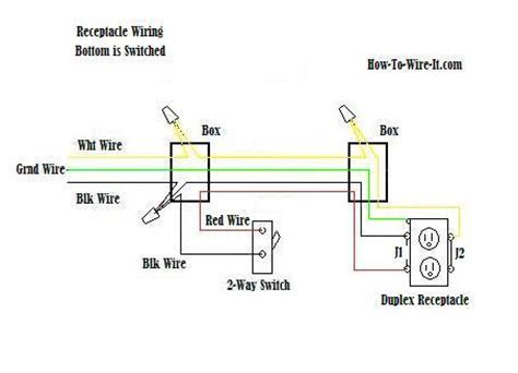 duplex receptacle wiring diagram 32 wiring diagram