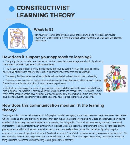 learning theory constructivist approach students constructivist learning theory by aman kang infographic