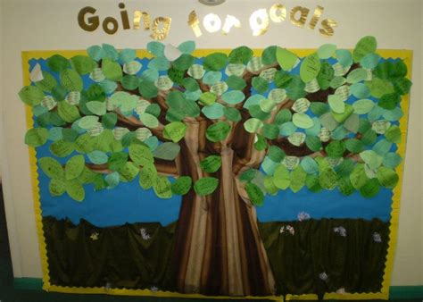 new year display ideas pin by on classroom ideas
