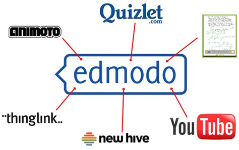 edmodo benefits sheridan jones s blog