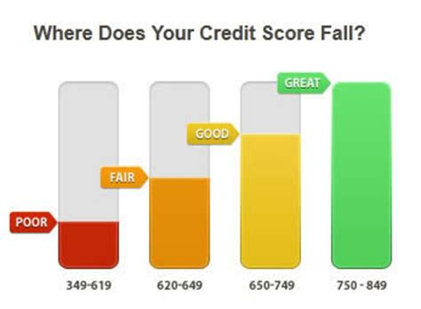 take your credit a simple approach to fixing it books arlington heights credit repair chicago credit repair
