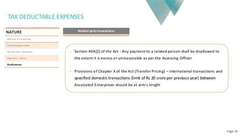 section 24 2 of income tax act section 2 24 x of income tax act business expenses