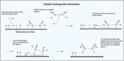 hydration of 4 methyl 2 pentyne10000000000050100 06 organic chemistry hydrogenation stereochemistry pd pt