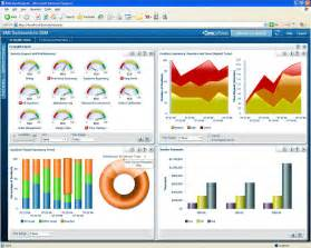 kpi dashboard revisited ii excel images frompo