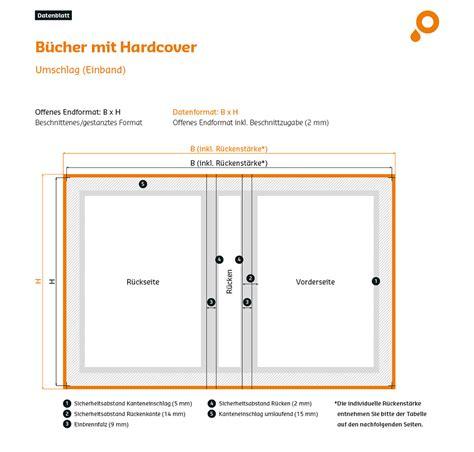 tutorial indesign buch erstellen indesign buchcover selbst gestalten 187 saxoprint blog