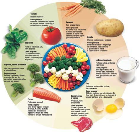 proteinas e vitaminas nutri 199 195 o e terapia complementar 09 10