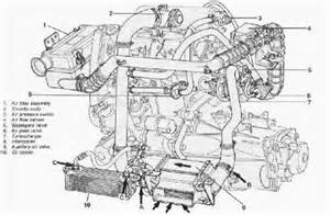 Fiat Uno Engine Diagram The Lair