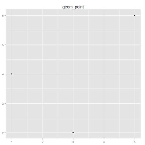 ggplot theme cookbook ggplot2 part 4