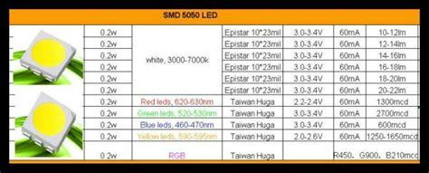 Chip Smd Led 5050 Green 520 530nm Hijau 5000 9000mcd 30 34v oem manufacture 3020 5630 5050 smd led buy 3020 5630 5050 smd led 3020 5630 5050 smd led 5050