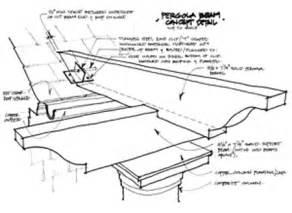 Pergola Construction Details by Pergola Construction Details