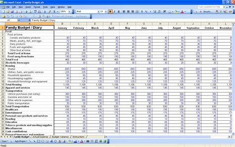 Yearly Budget Template Excel Free Budget Template Free Detailed Budget Template