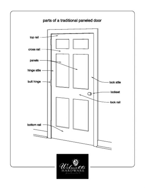 door jamb diagram image gallery door diagram