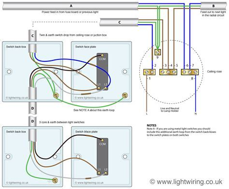 wiring diagram for a light switch agnitum me
