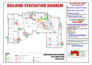 fire evacuation plan roscon property services