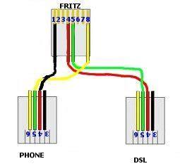 Ls Modular Cat6 fritz fon box 7270 rj45 to rj11 analog connection ing