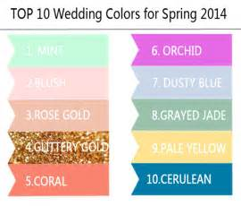 Spring wedding colors memes