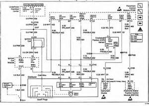 pontiac bonneville engine wiring diagram get free image about wiring diagram