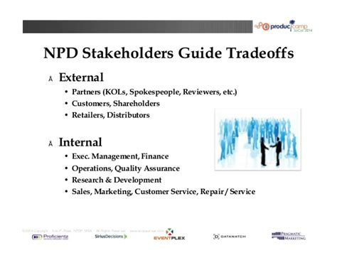 Capital Mba Schedule by Eric Managing Npd Project Tradeoffs
