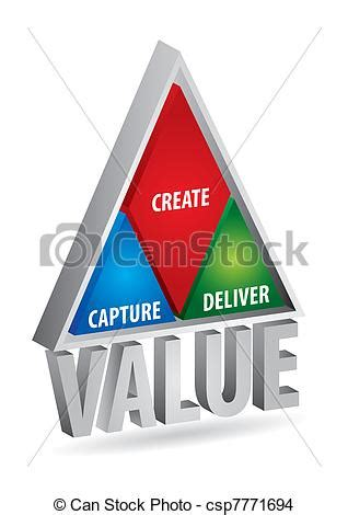 can stock photo clipart eps vector of value creation the concept of value