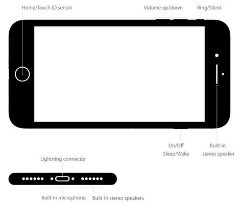 button layout iphone 6 iphone 6 button diagram bing