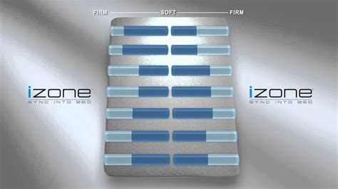 izone bed introducing the izone bed youtube