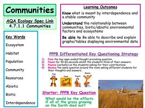Biotic Abiotic Factors Worksheet by New Aqa Ecology Specification Communities Abiotic And