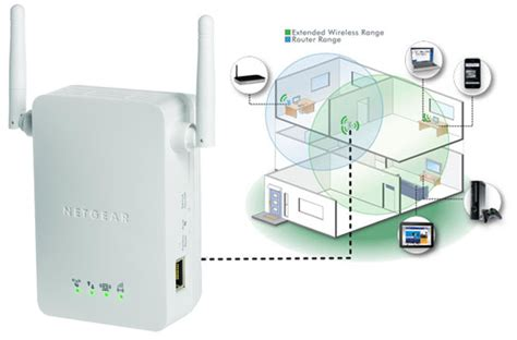 does home design story need wifi netgear unveils universal wifi range extender wn3000rp