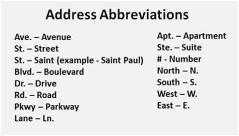 appartment abbreviation addresses lesson for esl page 3