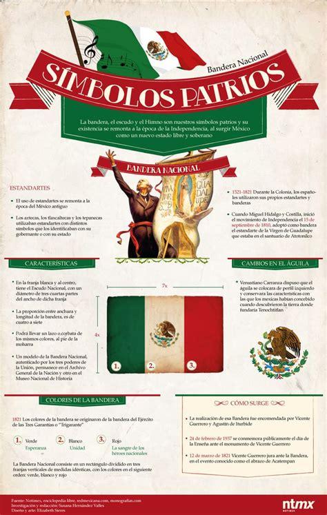 imagenes los simbolos patrios m 225 s de 1000 ideas sobre simbolos patrios de mexico en