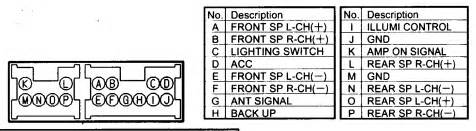 color codes for 2004 nissan frontier radio autos post