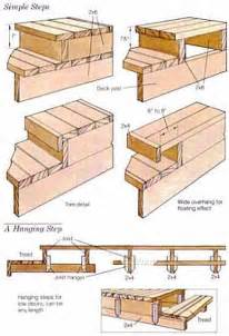 How To Build Patio Stairs by Deck Stairs For The Home Pinterest