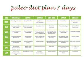 diet chart to reduce tummy travellin