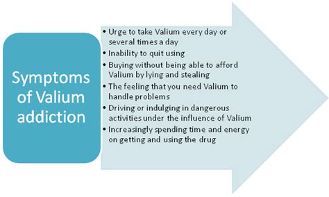 Valium Dosage For Detox by Valium Addiction And Abuse Detoxify Sd