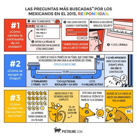 google preguntas espanol google pictoline