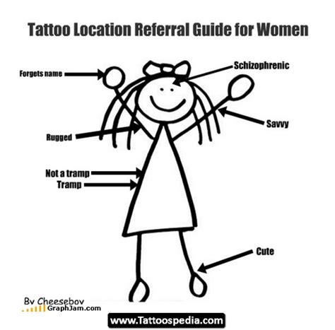 female tattoo placement chart tattoo placement tattoospedia