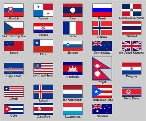 flags of the world red white blue horizontal red white and blue flagsworld of flags world of flags