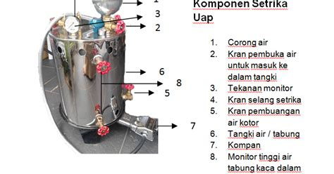 Setrika Uap Elektrolux produsen konversi modifikasi pengering laundry bandung bos pengering cara penggunaan