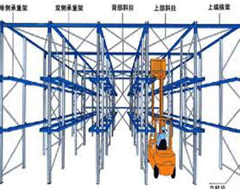Drive In Drive Through Racking System by Drive In Pallet Racks Shelving Slotted Angle Racks Slotted
