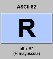 7 formas de insertar s 237 mbolos en las redes sociales como se hace el simbolo de la r insertar un s 237 mbolo