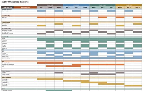 caign schedule template pr timeline template 28 images timeline infographics