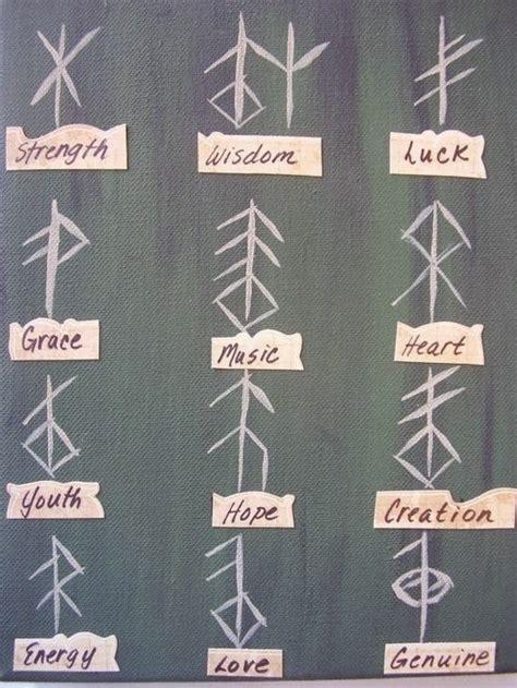 pattern energy el arrayan el poder de las runas vikingas y para que tatuarlas
