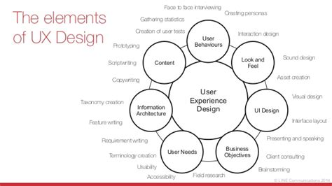design of experiment handbook ui design research mfacourses887 web fc2 com