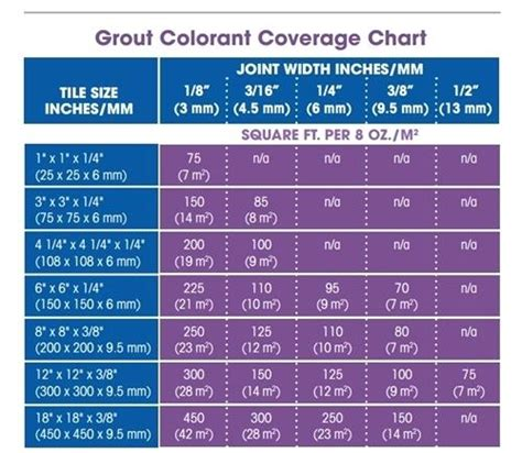 tec power grout colors tec power grout colors power grout tec power grout color