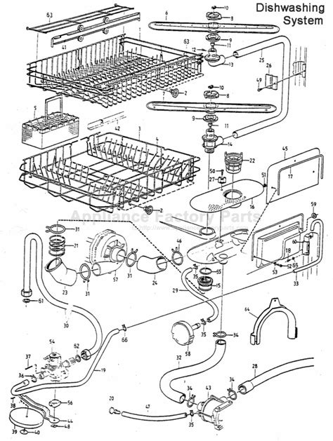 asko dishwasher parts diagram parts for 1500 asko dishwashers