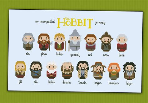 pattern of film review the hobbit an unexpected journey movies mini people