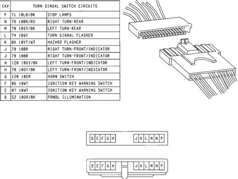 gm steering column ignition schematic wiring diagrams
